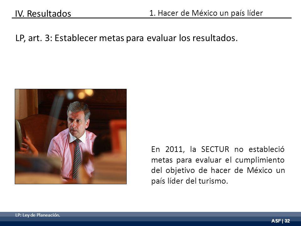 ASF | 32 LP, art. 3: Establecer metas para evaluar los resultados. En 2011, la SECTUR no estableció metas para evaluar el cumplimiento del objetivo de