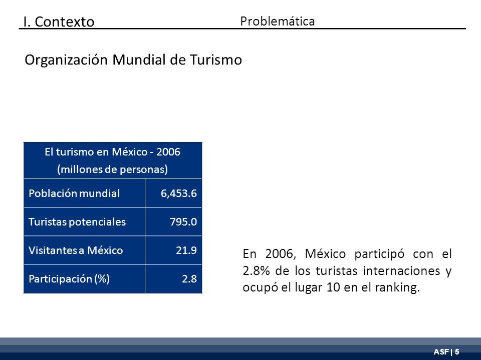 ASF | 5 Organización Mundial de Turismo En 2006, México participó con el 2.8% de los turistas internaciones y ocupó el lugar 10 en el ranking. El turi