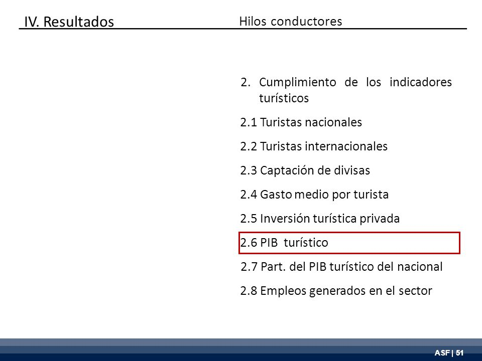 ASF | 51 Hilos conductores IV.