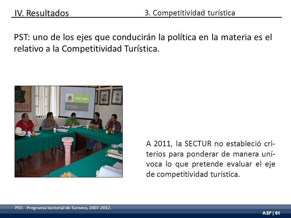 ASF | 61 PST: uno de los ejes que conducirán la política en la materia es el relativo a la Competitividad Turística. A 2011, la SECTUR no estableció c