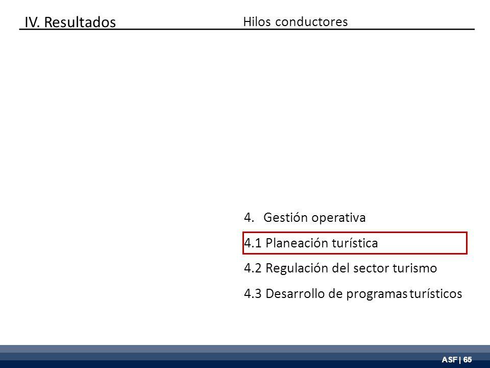 ASF | 65 Hilos conductores 4.Gestión operativa 4.1 Planeación turística 4.2 Regulación del sector turismo 4.3 Desarrollo de programas turísticos IV. R