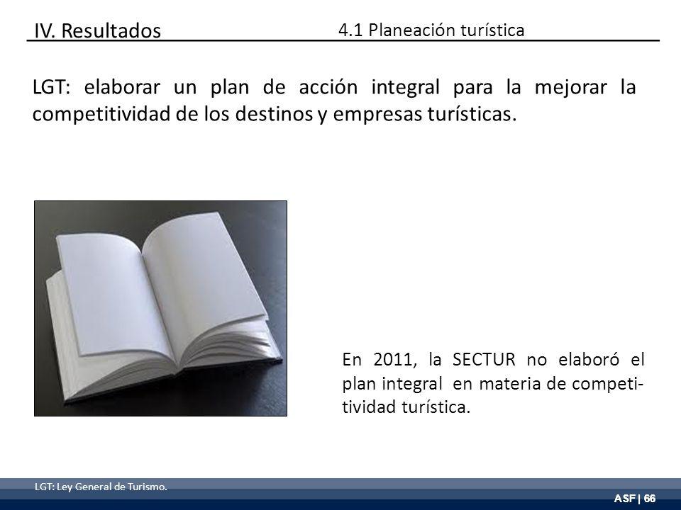 ASF | 66 LGT: elaborar un plan de acción integral para la mejorar la competitividad de los destinos y empresas turísticas. En 2011, la SECTUR no elabo