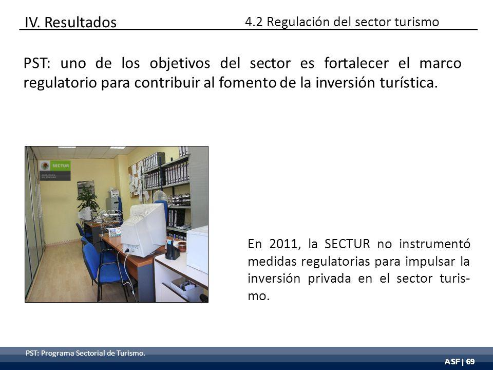 ASF | 69 PST: uno de los objetivos del sector es fortalecer el marco regulatorio para contribuir al fomento de la inversión turística. En 2011, la SEC