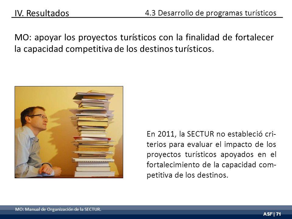 ASF | 71 MO: apoyar los proyectos turísticos con la finalidad de fortalecer la capacidad competitiva de los destinos turísticos. En 2011, la SECTUR no