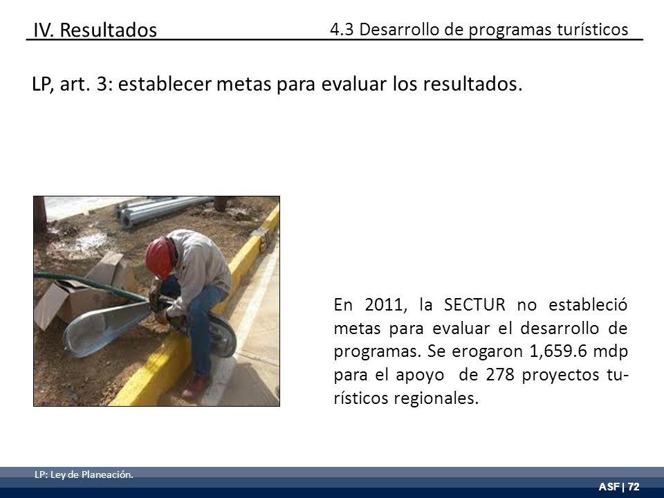 ASF | 72 En 2011, la SECTUR no estableció metas para evaluar el desarrollo de programas. Se erogaron 1,659.6 mdp para el apoyo de 278 proyectos tu- rí