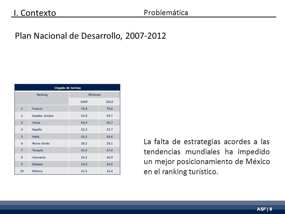 ASF | 8 Plan Nacional de Desarrollo, 2007-2012 La falta de estrategias acordes a las tendencias mundiales ha impedido un mejor posicionamiento de Méxi