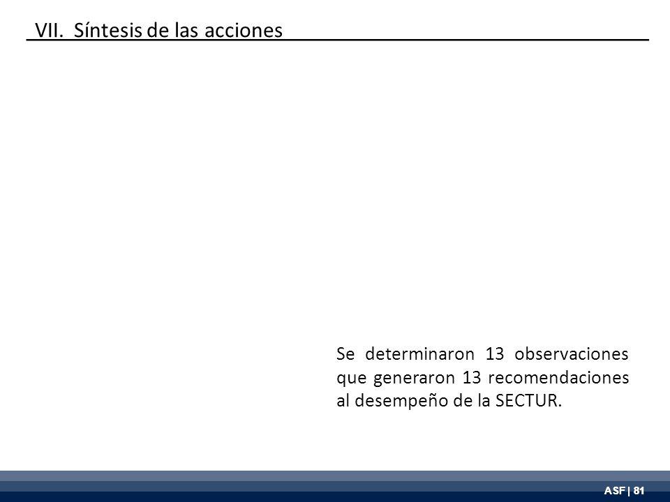 ASF | 81 Se determinaron 13 observaciones que generaron 13 recomendaciones al desempeño de la SECTUR. VII. Síntesis de las acciones