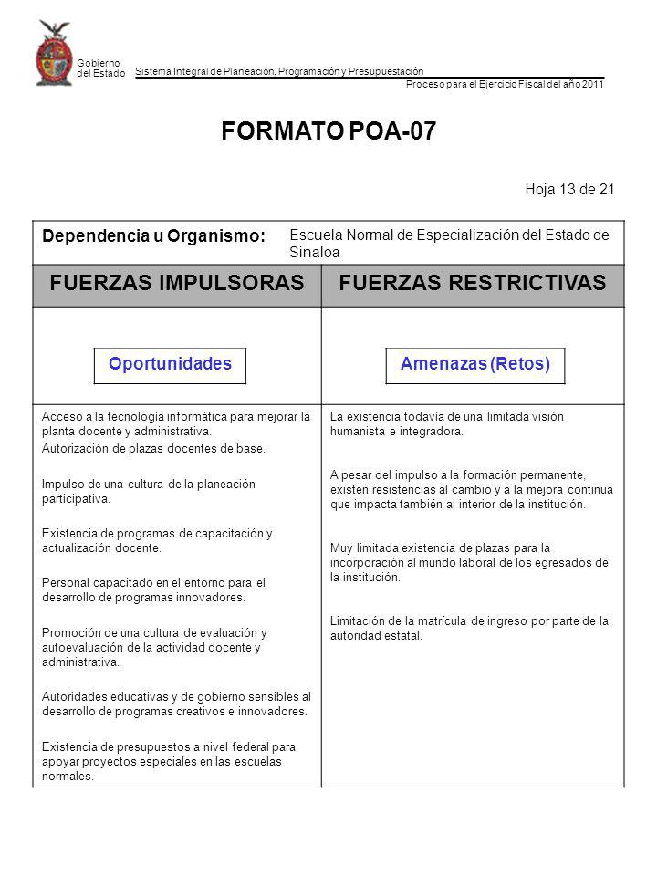 Sistema Integral de Planeación, Programación y Presupuestación Proceso para el Ejercicio Fiscal del año 2011 Gobierno del Estado FORMATO POA-07 Hoja 13 de 21 Dependencia u Organismo: Escuela Normal de Especialización del Estado de Sinaloa FUERZAS IMPULSORASFUERZAS RESTRICTIVAS OportunidadesAmenazas (Retos) Acceso a la tecnología informática para mejorar la planta docente y administrativa.