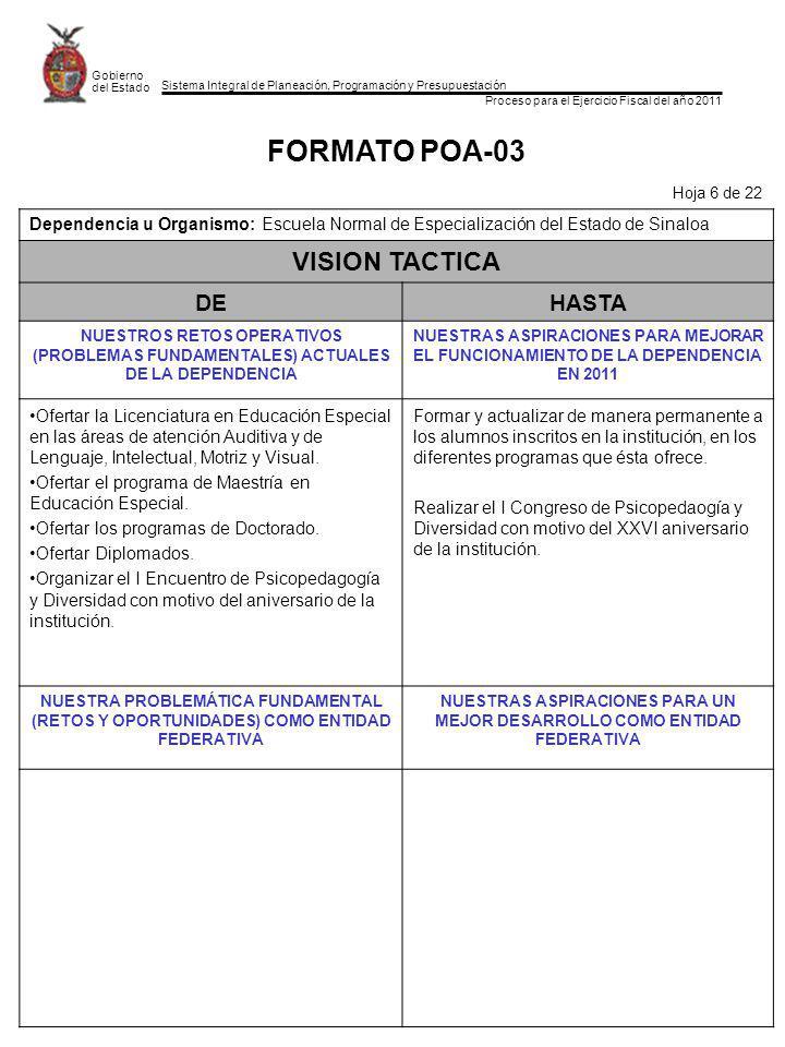 Sistema Integral de Planeación, Programación y Presupuestación Proceso para el Ejercicio Fiscal del año 2011 Gobierno del Estado FORMATO POA-03 Hoja 6 de 22 Dependencia u Organismo: Escuela Normal de Especialización del Estado de Sinaloa VISION TACTICA DEHASTA NUESTROS RETOS OPERATIVOS (PROBLEMAS FUNDAMENTALES) ACTUALES DE LA DEPENDENCIA NUESTRAS ASPIRACIONES PARA MEJORAR EL FUNCIONAMIENTO DE LA DEPENDENCIA EN 2011 Ofertar la Licenciatura en Educación Especial en las áreas de atención Auditiva y de Lenguaje, Intelectual, Motriz y Visual.