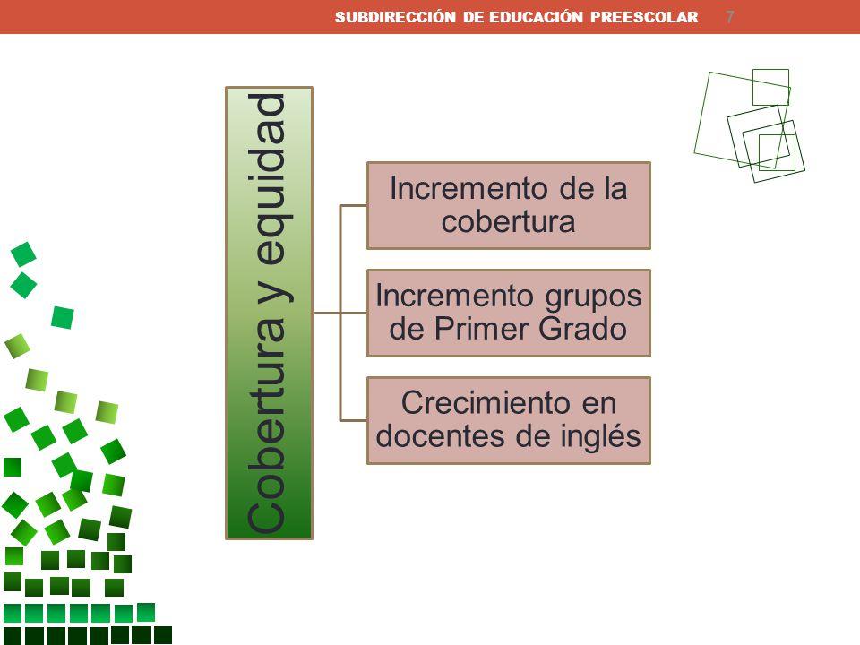 Cobertura y equidad Incremento de la cobertura Incremento grupos de Primer Grado Crecimiento en docentes de inglés SUBDIRECCIÓN DE EDUCACIÓN PREESCOLAR 7