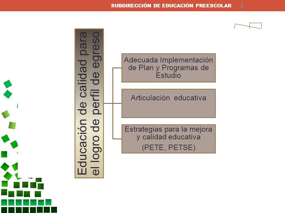 Formación docente y mejora continua Trayectos formativos Procesos formativos contextualizados Generar espacios para el trabajo colaborativo Uso de herramientas virtuales Atender necesidades regionales SUBDIRECCIÓN DE EDUCACIÓN PREESCOLAR 9
