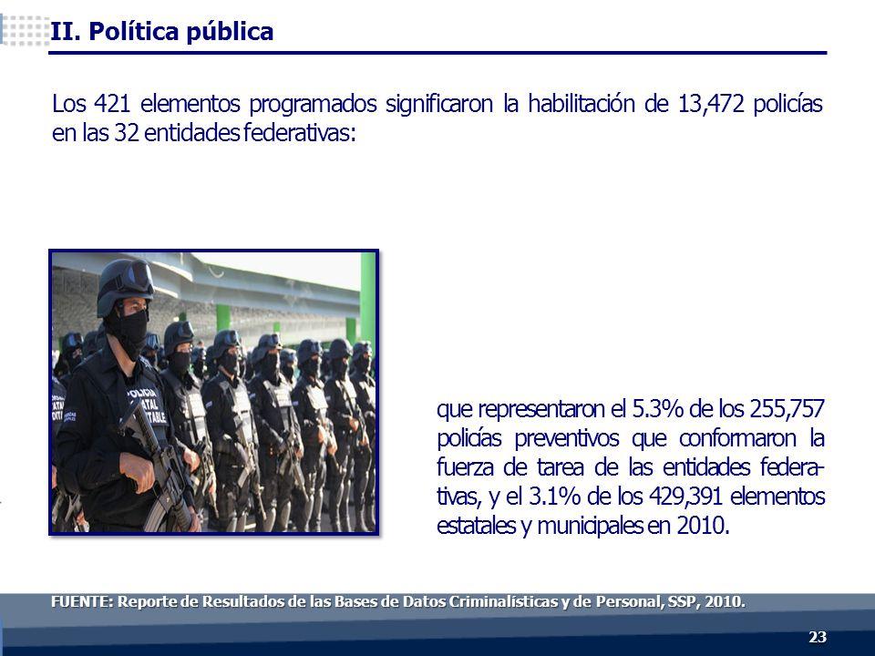 FUENTE: Reporte de Resultados de las Bases de Datos Criminalísticas y de Personal, SSP, 2010.