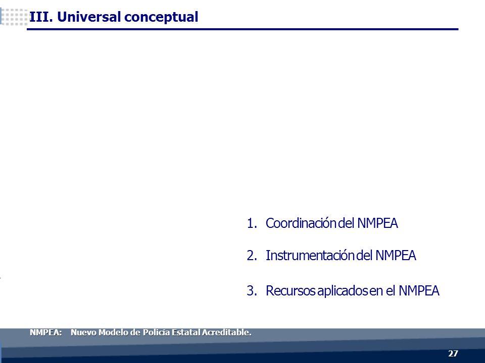 27 1.Coordinación del NMPEA 2.Instrumentación del NMPEA 3.Recursos aplicados en el NMPEA NMPEA: Nuevo Modelo de Policía Estatal Acreditable.