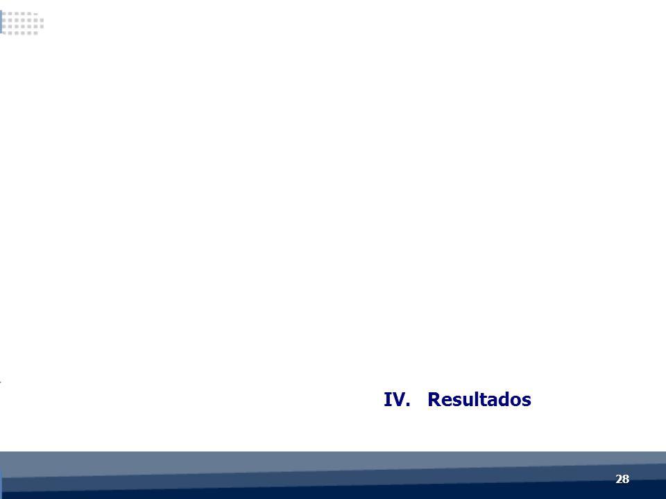 IV. Resultados 28