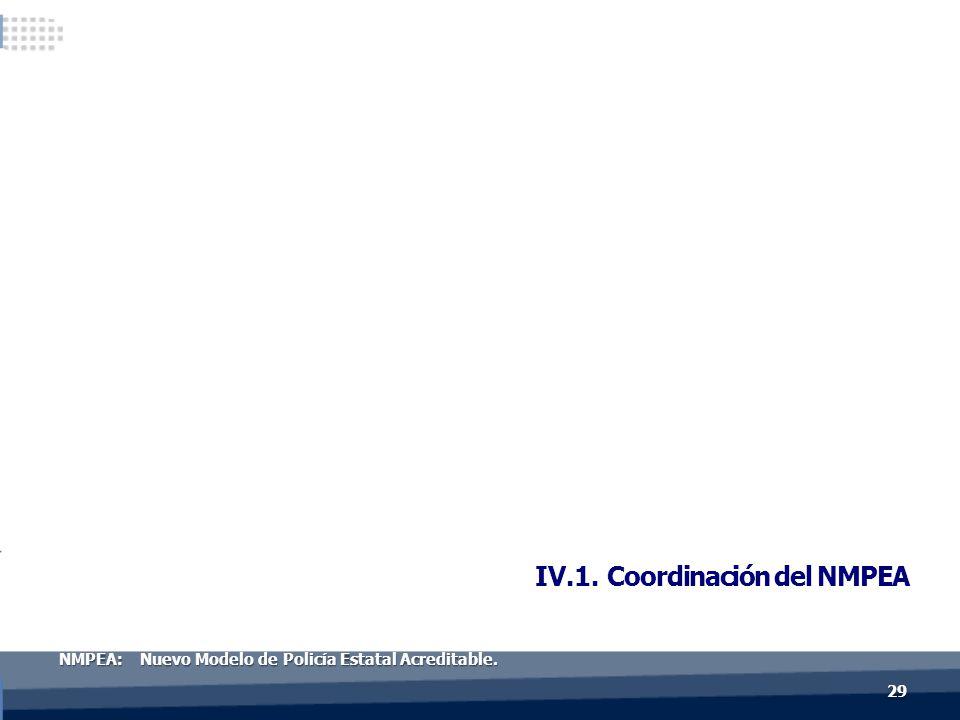 IV.1. Coordinación del NMPEA 29 NMPEA: Nuevo Modelo de Policía Estatal Acreditable.