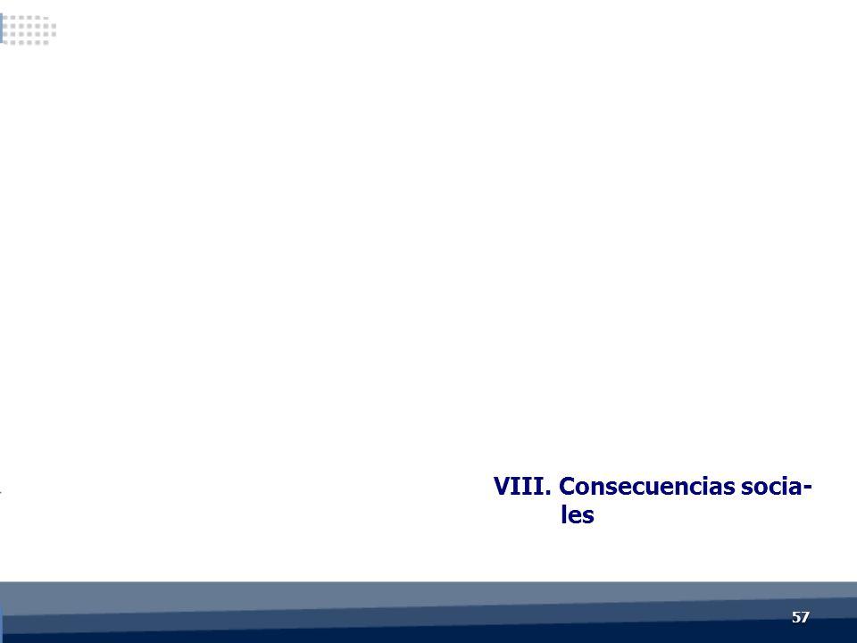 VIII. Consecuencias socia- les 57