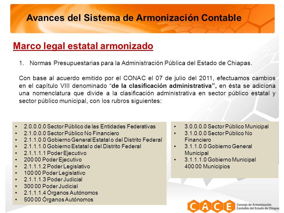Marco legal estatal armonizado 1.Normas Presupuestarias para la Administración Pública del Estado de Chiapas.
