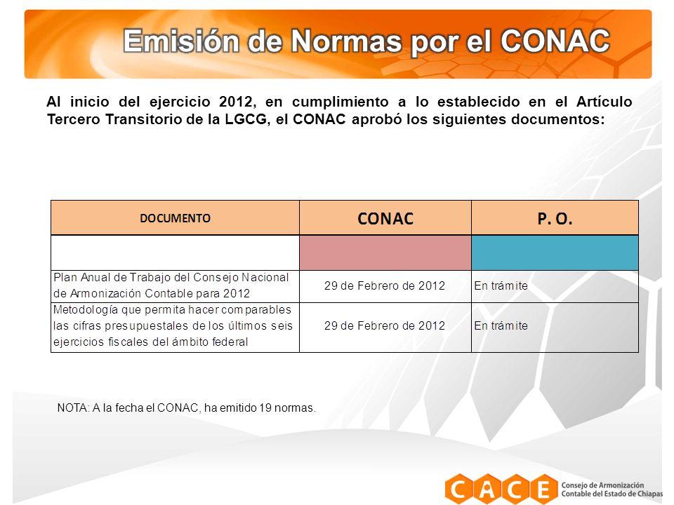 Al inicio del ejercicio 2012, en cumplimiento a lo establecido en el Artículo Tercero Transitorio de la LGCG, el CONAC aprobó los siguientes documentos: NOTA: A la fecha el CONAC, ha emitido 19 normas.