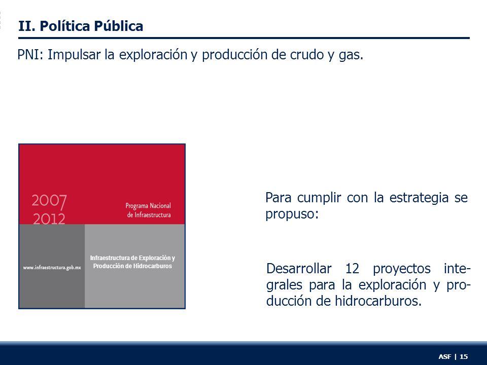 II. Política Pública PNI: Impulsar la exploración y producción de crudo y gas.