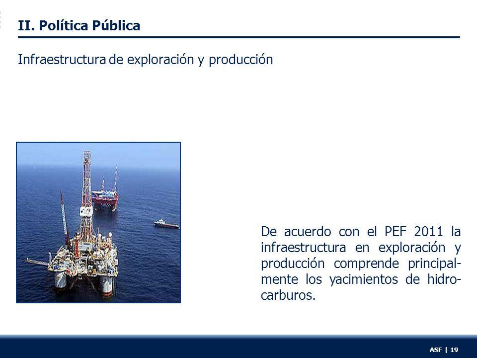 II. Política Pública De acuerdo con el PEF 2011 la infraestructura en exploración y producción comprende principal- mente los yacimientos de hidro- ca