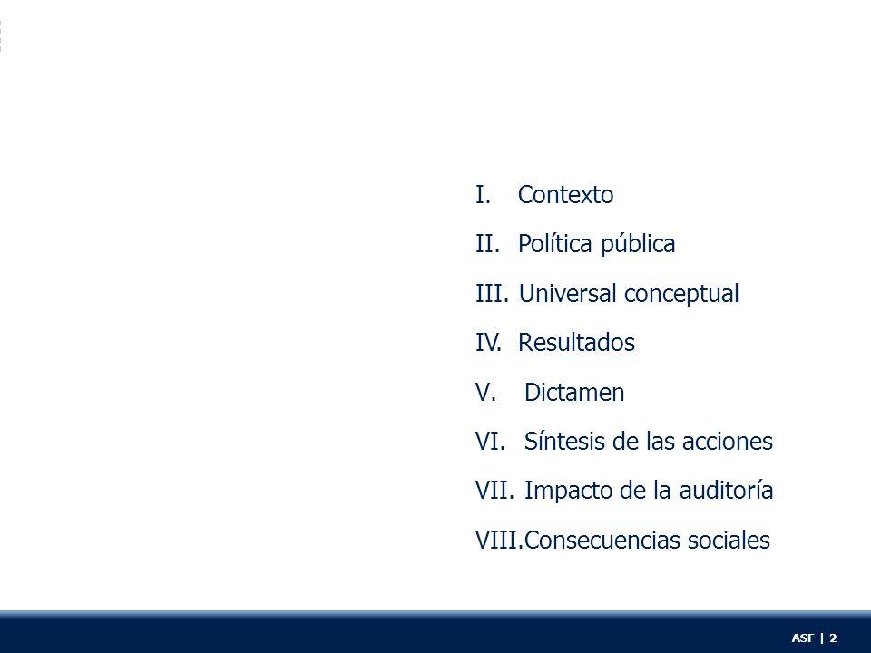 I. Contexto II.Política pública III.Universal conceptual IV.Resultados V.Dictamen VI.Síntesis de las acciones VII.Impacto de la auditoría VIII.Consecu