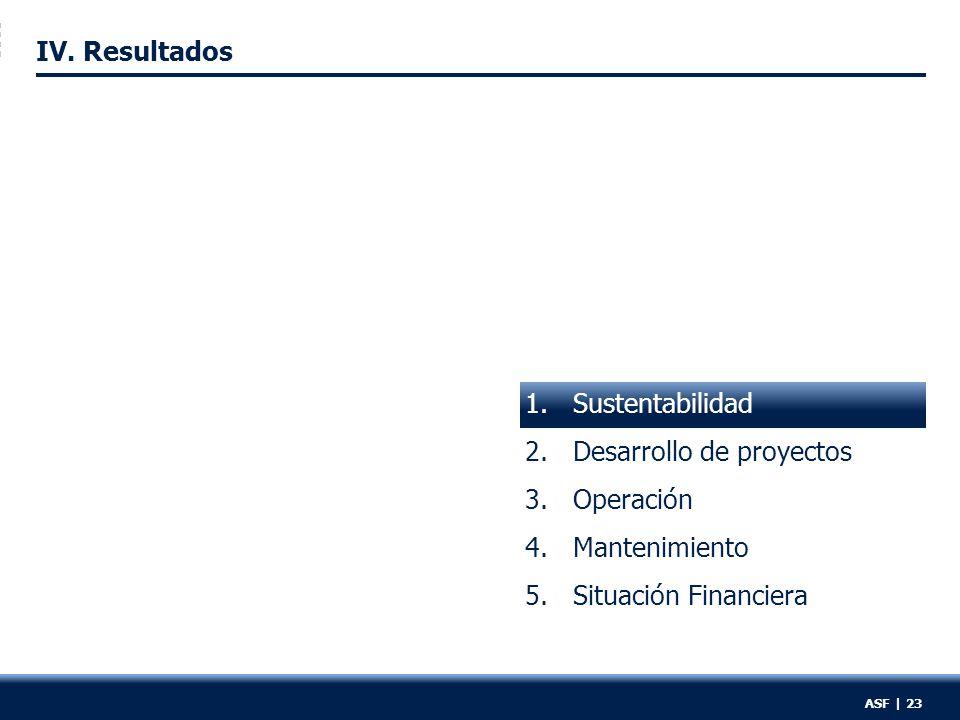 1.Sustentabilidad 2.Desarrollo de proyectos 3.Operación 4.Mantenimiento 5.Situación Financiera IV.