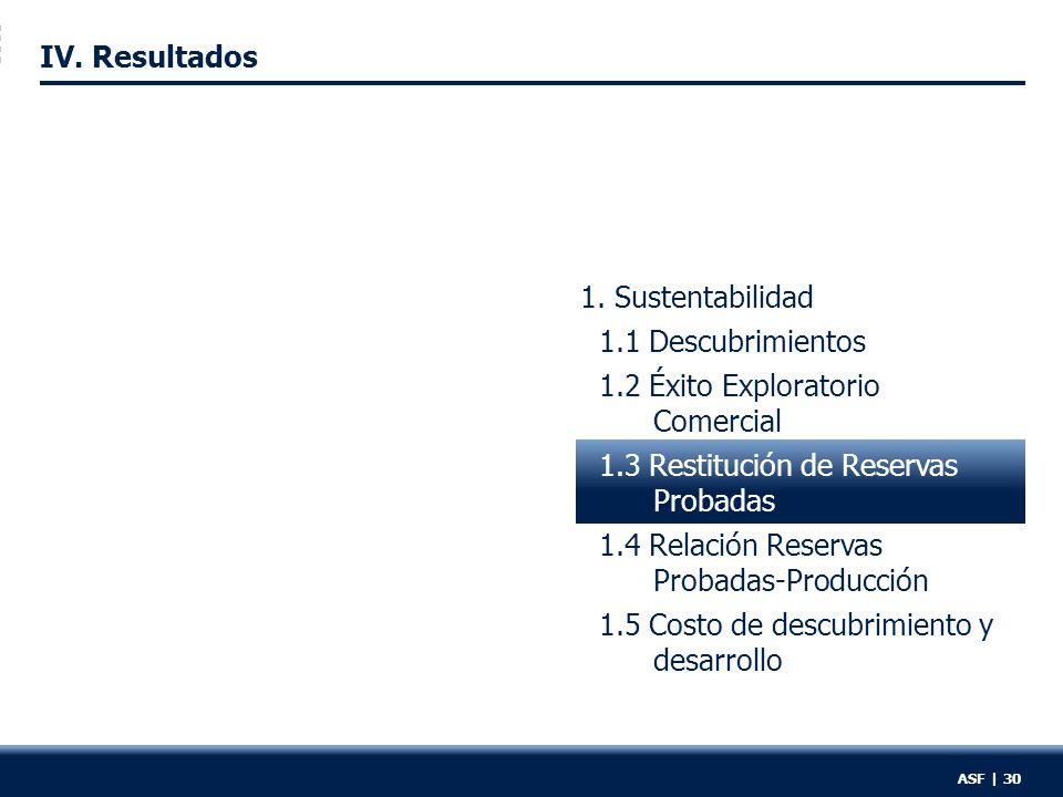 1. Sustentabilidad 1.1 Descubrimientos 1.2 Éxito Exploratorio Comercial 1.3 Restitución de Reservas Probadas 1.4 Relación Reservas Probadas-Producción