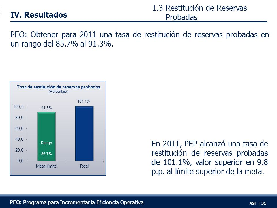 1.3 Restitución de Reservas Probadas R:6 IV.