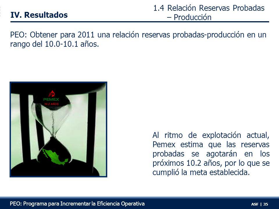 1.4 Relación Reservas Probadas – Producción R:6 IV.
