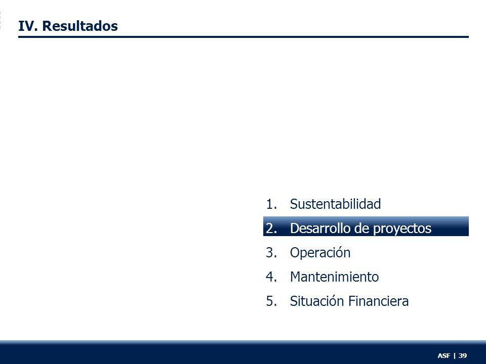1.Sustentabilidad 2.Desarrollo de proyectos 3.Operación 4.Mantenimiento 5.Situación Financiera ASF | 39 IV.
