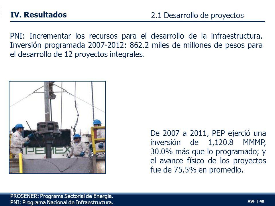 R:6 IV.Resultados PNI: Incrementar los recursos para el desarrollo de la infraestructura.