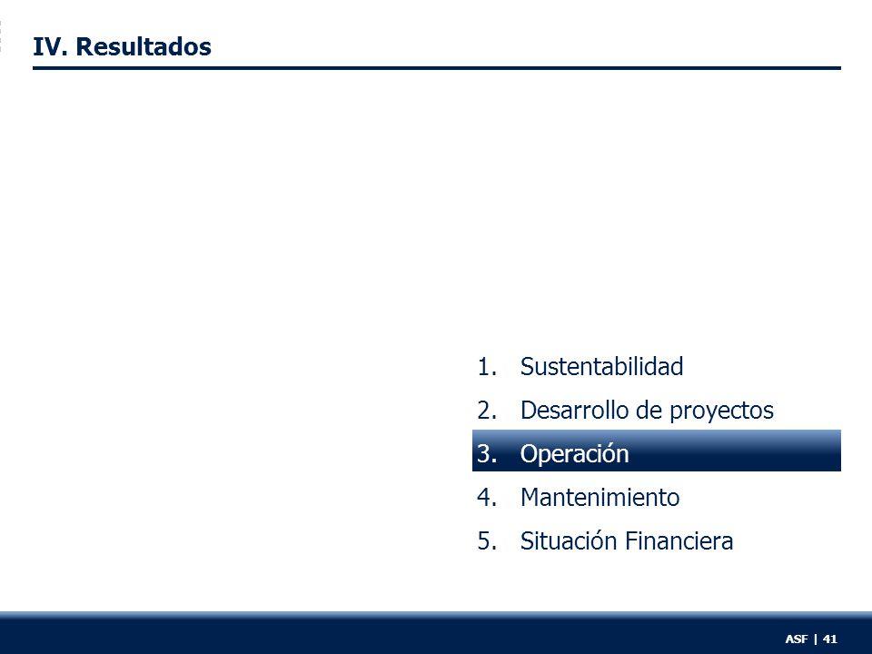 1.Sustentabilidad 2.Desarrollo de proyectos 3.Operación 4.Mantenimiento 5.Situación Financiera ASF | 41 IV.