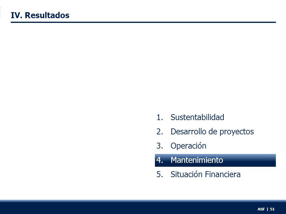 1.Sustentabilidad 2.Desarrollo de proyectos 3.Operación 4.Mantenimiento 5.Situación Financiera ASF | 51 IV.