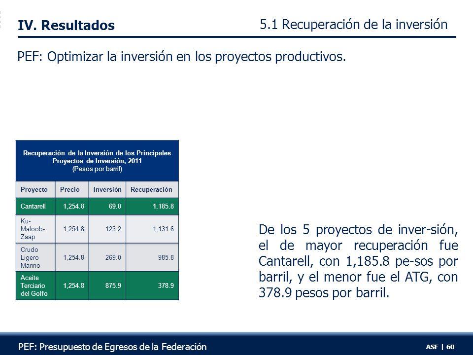 R:6 IV. Resultados PEF: Optimizar la inversión en los proyectos productivos.