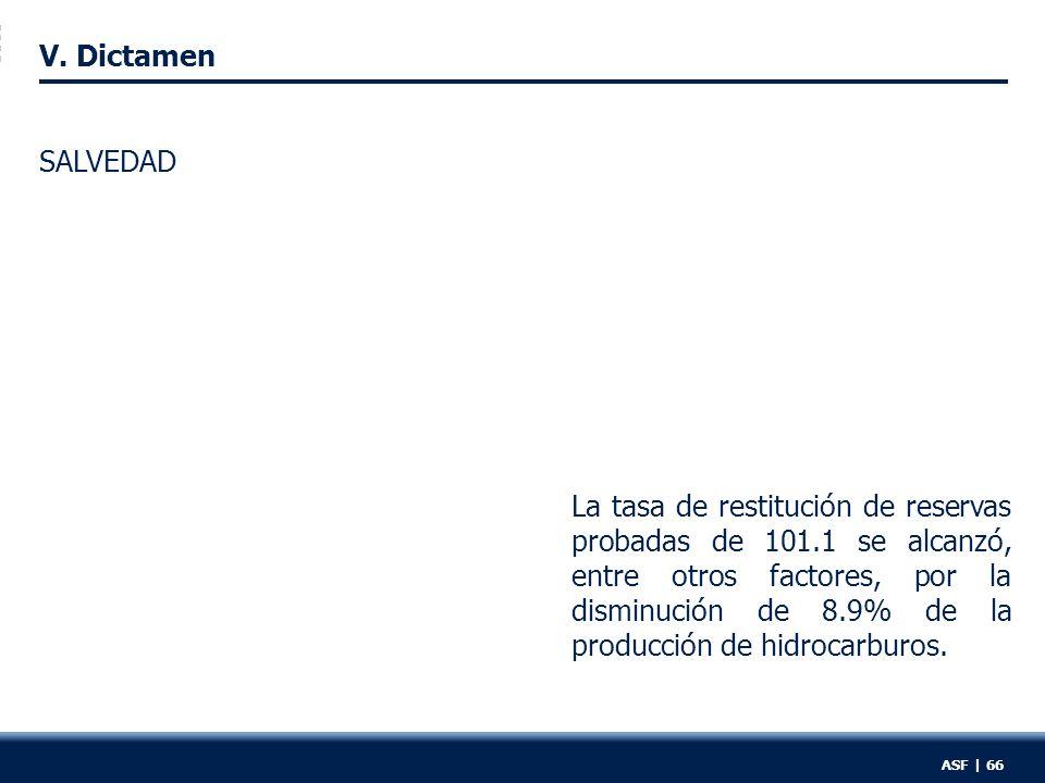 V. Dictamen La tasa de restitución de reservas probadas de 101.1 se alcanzó, entre otros factores, por la disminución de 8.9% de la producción de hidr