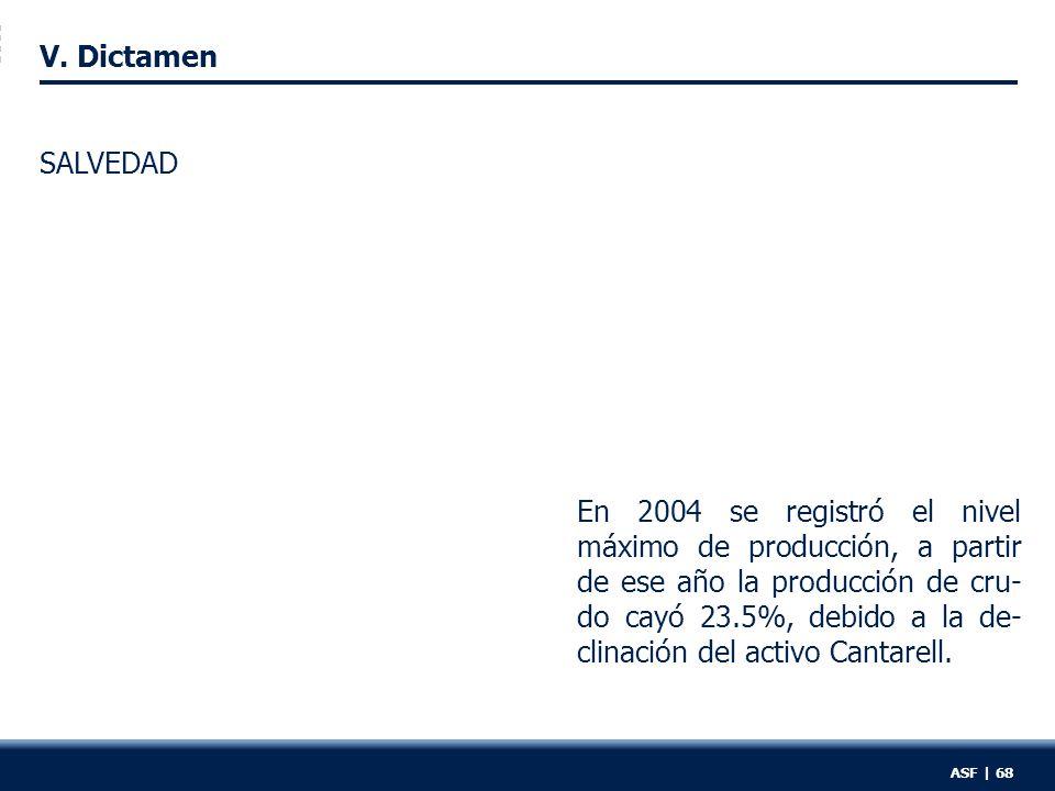 V. Dictamen En 2004 se registró el nivel máximo de producción, a partir de ese año la producción de cru- do cayó 23.5%, debido a la de- clinación del