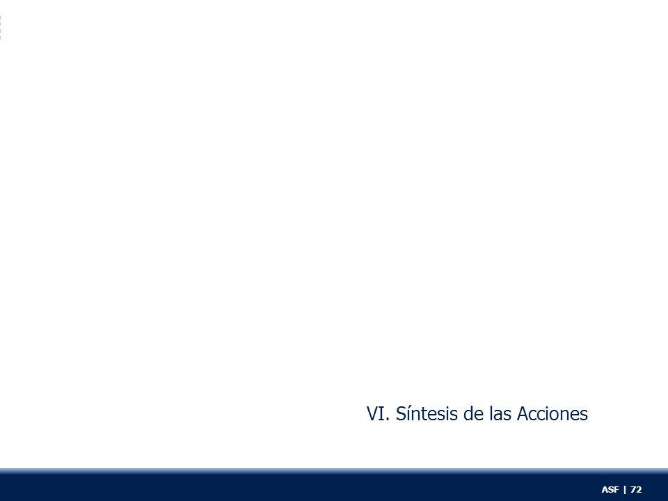 VI. Síntesis de las Acciones ASF | 72