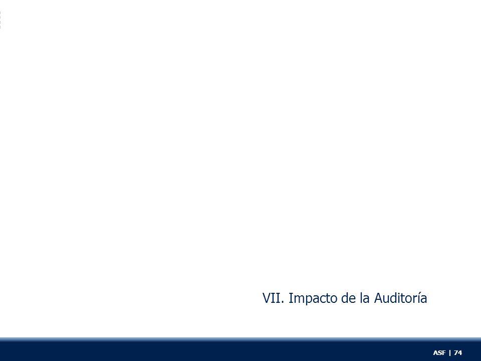 VII. Impacto de la Auditoría ASF | 74
