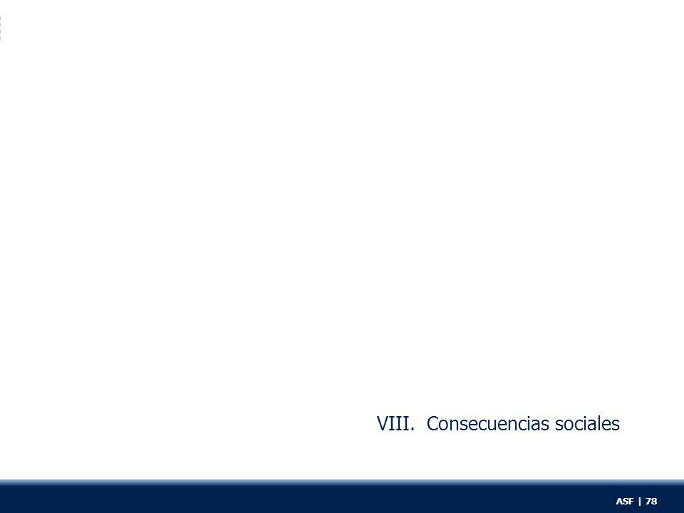 VIII. Consecuencias sociales ASF | 78