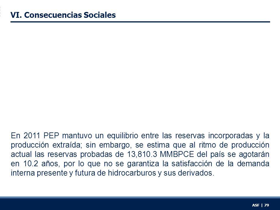 VI. Consecuencias Sociales ASF | 79 En 2011 PEP mantuvo un equilibrio entre las reservas incorporadas y la producción extraída; sin embargo, se estima