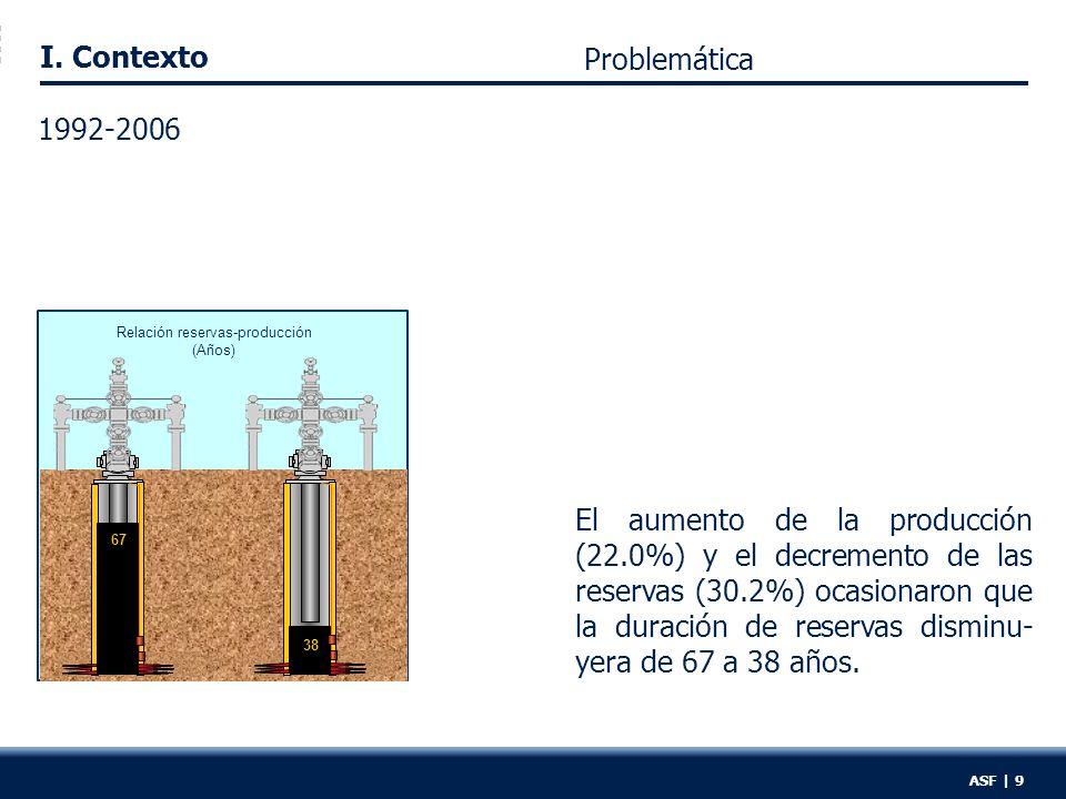 III. Universal Conceptual ASF   20