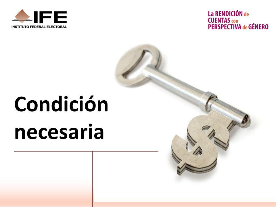 Acceso al financiamiento en condiciones de equidad