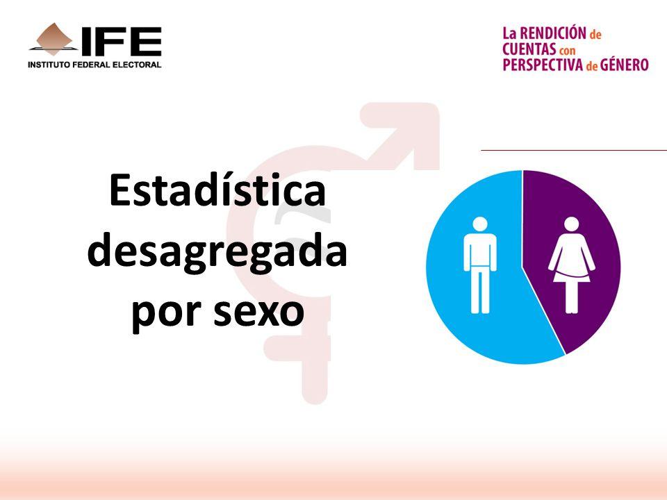 Estadística desagregada por sexo