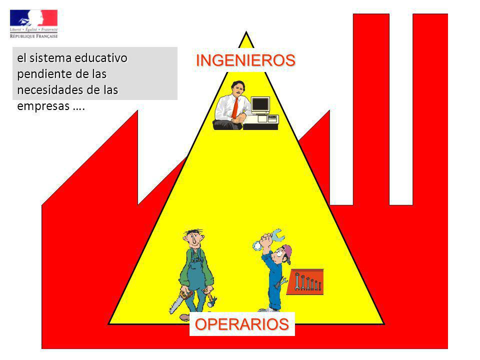 P.Charle INGENIEROS OPERARIOS el sistema educativo pendiente de las necesidades de las empresas ….