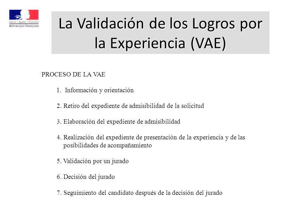 PROCESO DE LA VAE 1.Información y orientación 2.