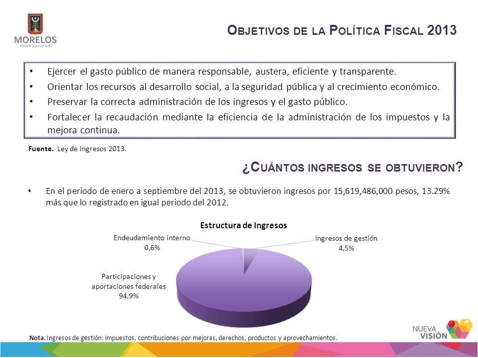 O BJETIVOS DE LA P OLÍTICA F ISCAL 2013 Ejercer el gasto público de manera responsable, austera, eficiente y transparente. Orientar los recursos al de