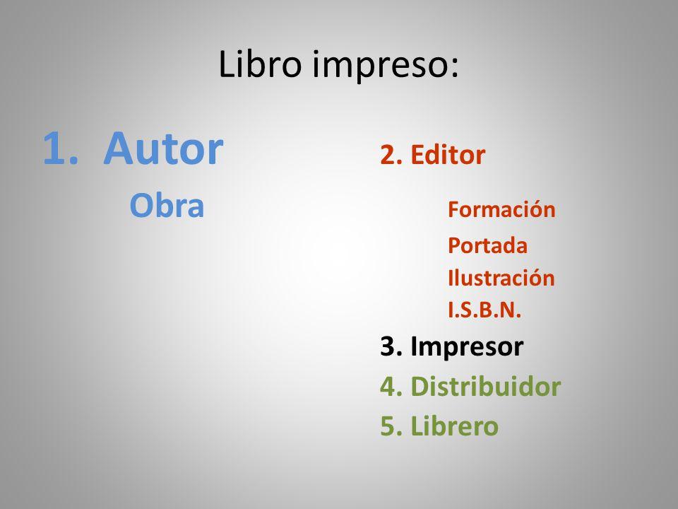 5% 10% 5% 10% Editor 50% Editor 50% Impresor 10% Impresor 10% Distribuidor o Librero 50% Distribuidor o Librero 50% Lector 100% Lector 100% Participación: Gastos 10% Utilidades 20 %-25% Utilidades 20 %-25%