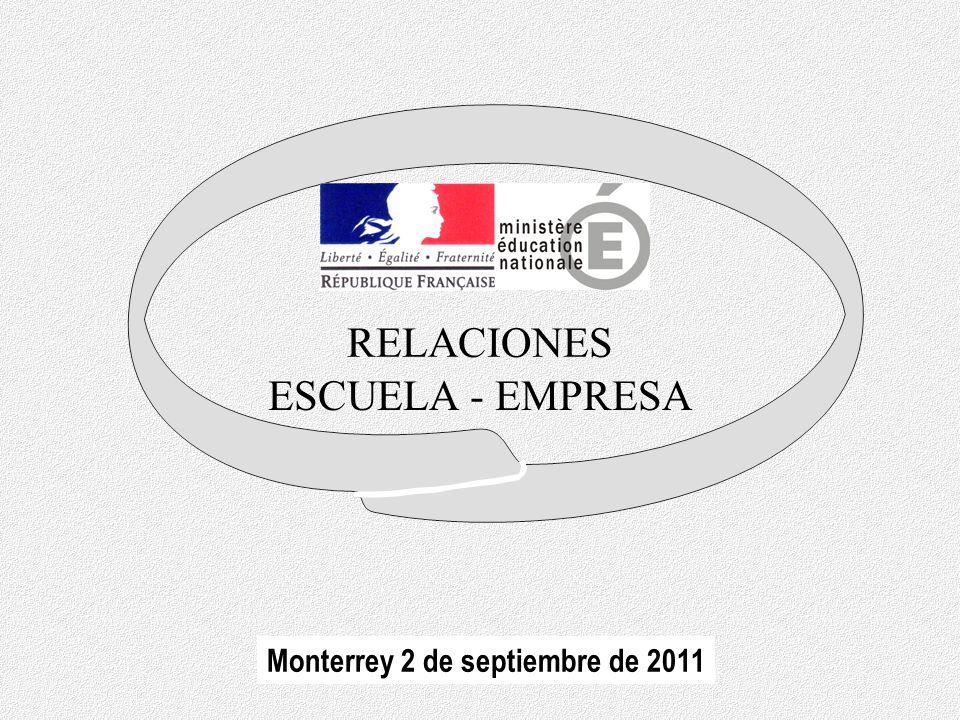Monterrey 2 de septiembre de 2011 RELACIONES ESCUELA - EMPRESA