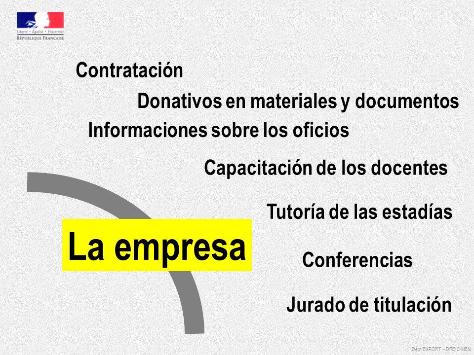 La empresa Contratación Conferencias Informaciones sobre los oficios Tutoría de las estadías Jurado de titulación Capacitación de los docentes Donativ