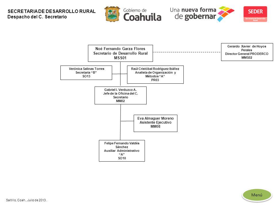 Menú SECRETARIA DE DESARROLLO RURAL Despacho del C. Secretario Noé Fernando Garza Flores Secretario de Desarrollo Rural MSS01 Gabriel I. Verduzco A. J